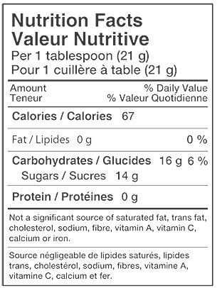 agave syrup nutri table
