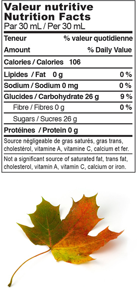 syrups nutri table
